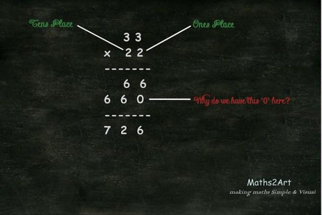 multiplication-trivia