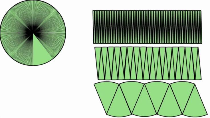 area-circle